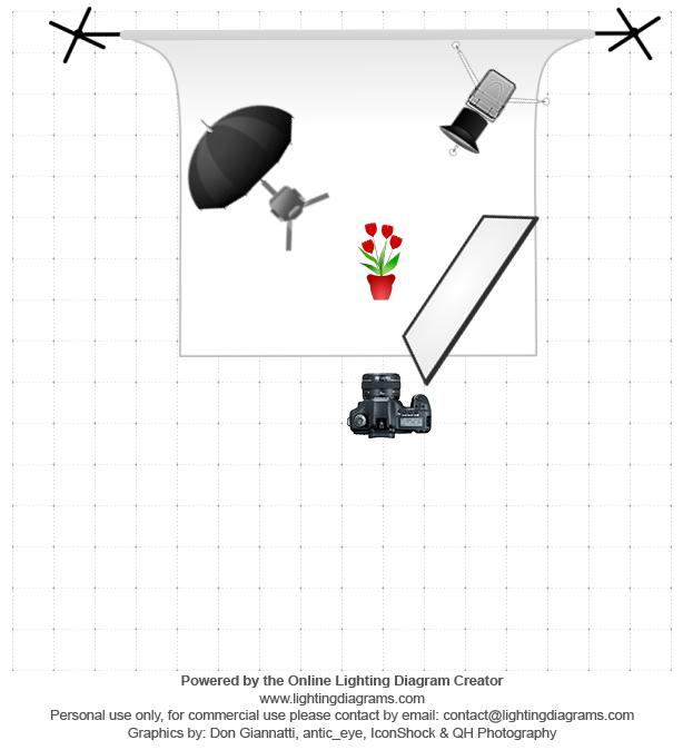 Schemat oświetlenia